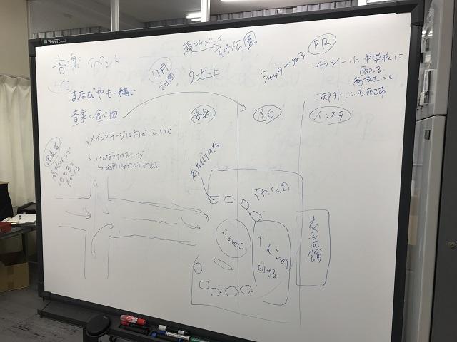 四日市商業高校「シティ・マネジメント講座」勉強会1